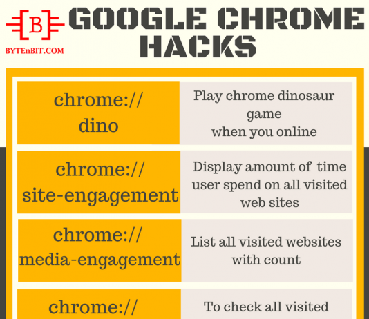 Google Chrome Hacks